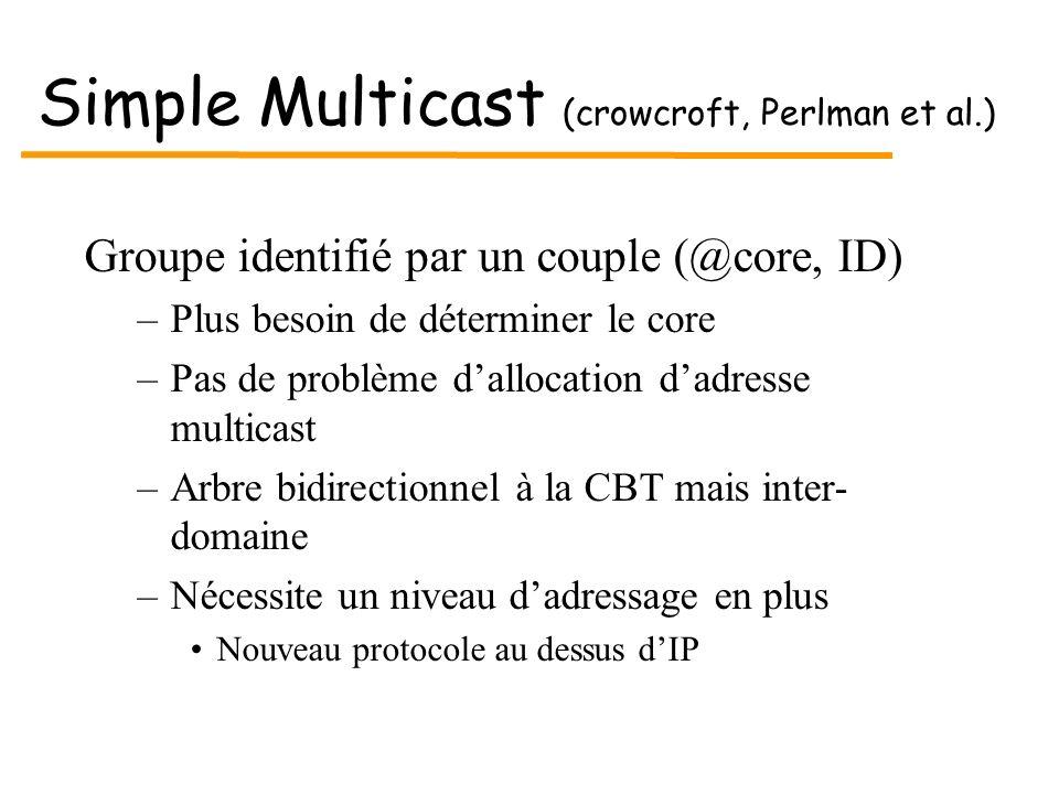 Simple Multicast (crowcroft, Perlman et al.) Groupe identifié par un couple (@core, ID) –Plus besoin de déterminer le core –Pas de problème dallocatio