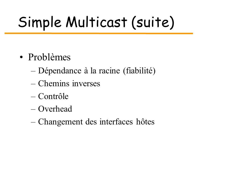 Simple Multicast (suite) Problèmes –Dépendance à la racine (fiabilité) –Chemins inverses –Contrôle –Overhead –Changement des interfaces hôtes