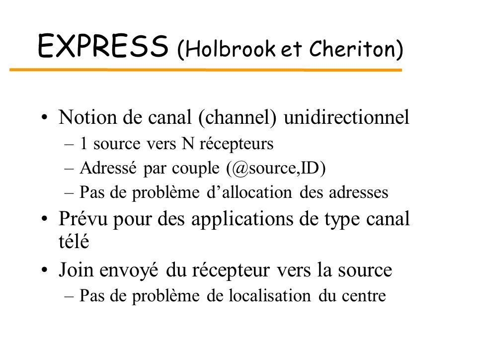 EXPRESS (Holbrook et Cheriton) Notion de canal (channel) unidirectionnel –1 source vers N récepteurs –Adressé par couple (@source,ID) –Pas de problème