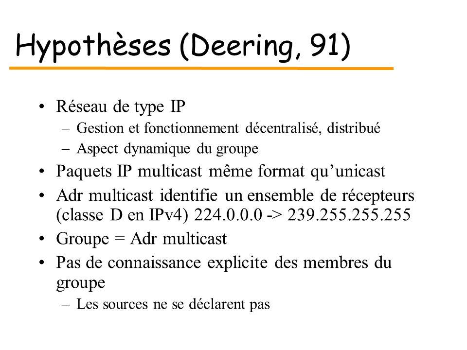 Hypothèses (Deering, 91) Réseau de type IP –Gestion et fonctionnement décentralisé, distribué –Aspect dynamique du groupe Paquets IP multicast même fo