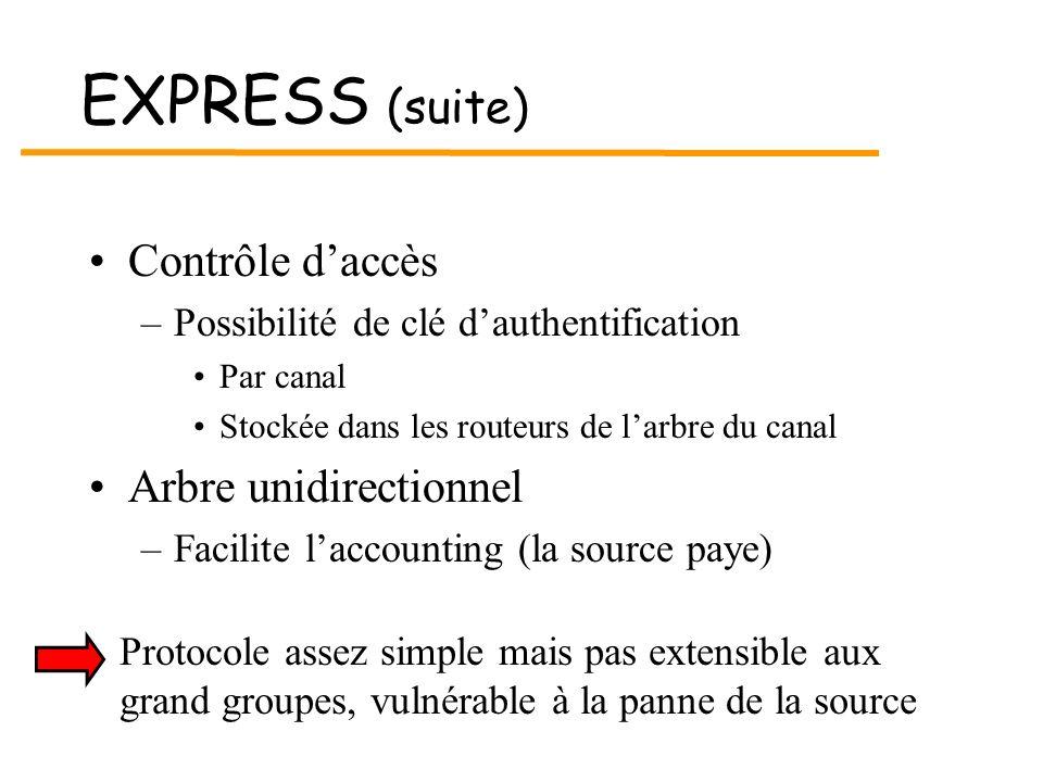 EXPRESS (suite) Contrôle daccès –Possibilité de clé dauthentification Par canal Stockée dans les routeurs de larbre du canal Arbre unidirectionnel –Fa