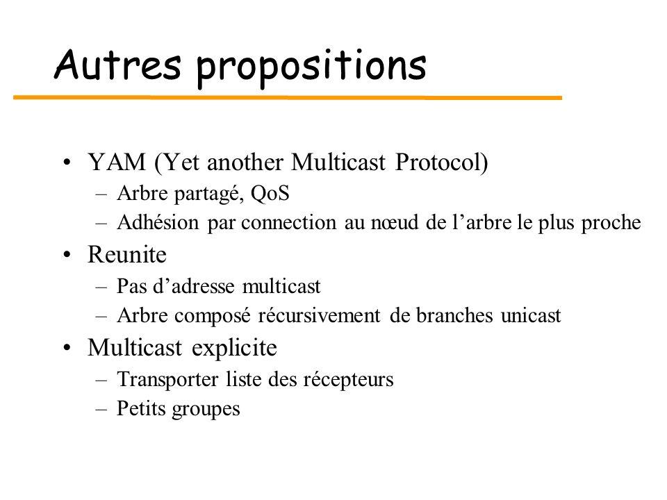 Autres propositions YAM (Yet another Multicast Protocol) –Arbre partagé, QoS –Adhésion par connection au nœud de larbre le plus proche Reunite –Pas da
