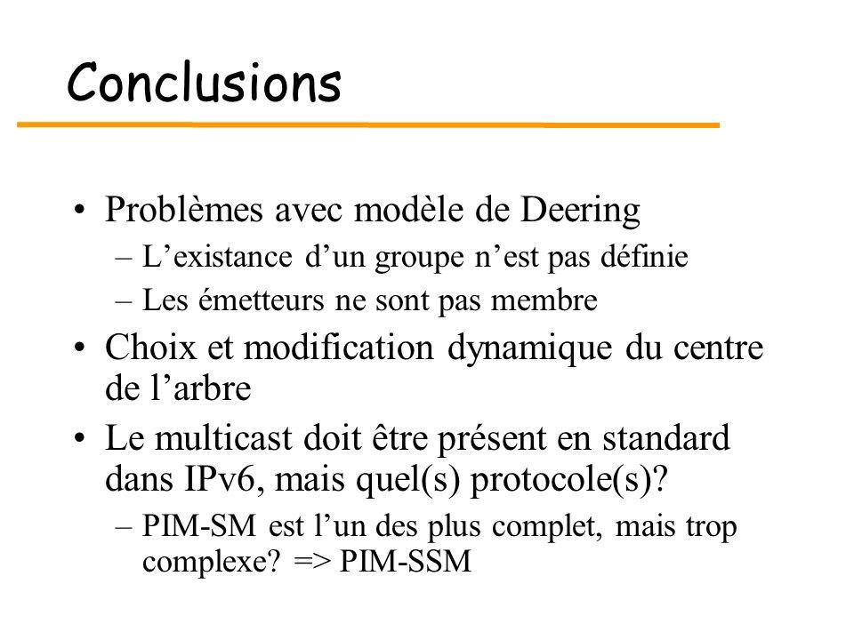 Conclusions Problèmes avec modèle de Deering –Lexistance dun groupe nest pas définie –Les émetteurs ne sont pas membre Choix et modification dynamique