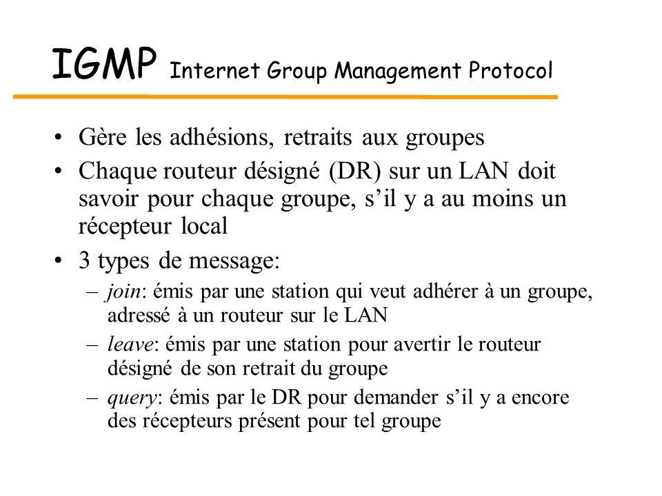 IGMP Internet Group Management Protocol Gère les adhésions, retraits aux groupes Chaque routeur désigné (DR) sur un LAN doit savoir pour chaque groupe