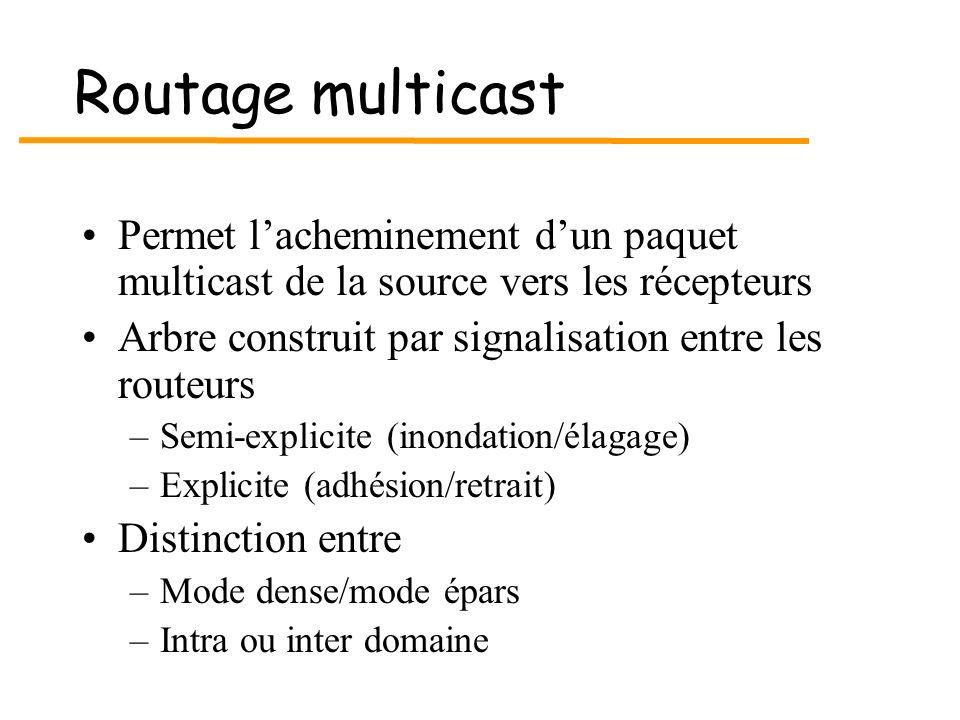 Routage multicast Permet lacheminement dun paquet multicast de la source vers les récepteurs Arbre construit par signalisation entre les routeurs –Sem