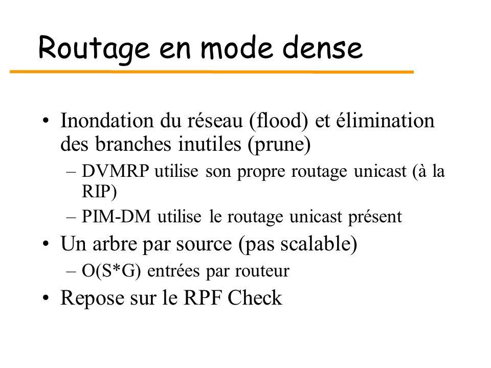 Routage en mode dense Inondation du réseau (flood) et élimination des branches inutiles (prune) –DVMRP utilise son propre routage unicast (à la RIP) –