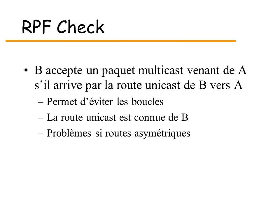 RPF Check B accepte un paquet multicast venant de A sil arrive par la route unicast de B vers A –Permet déviter les boucles –La route unicast est conn