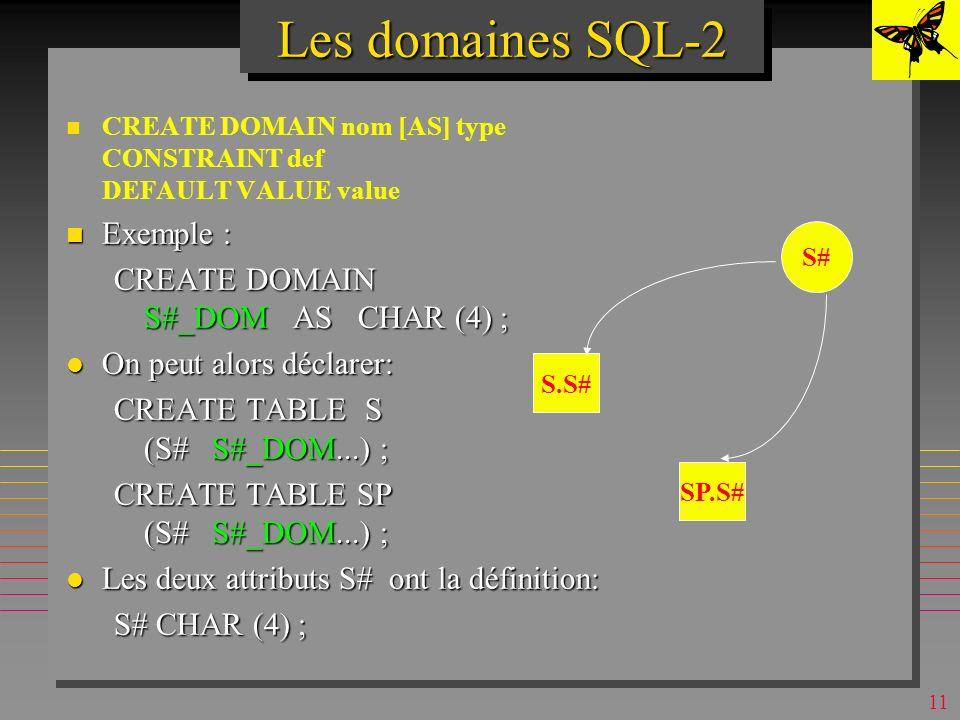 10 SQL-2 Domaines n Une version limitée du concept du domaine relationnel. –surtout au niveau de types de données n Une source commune pour la définit