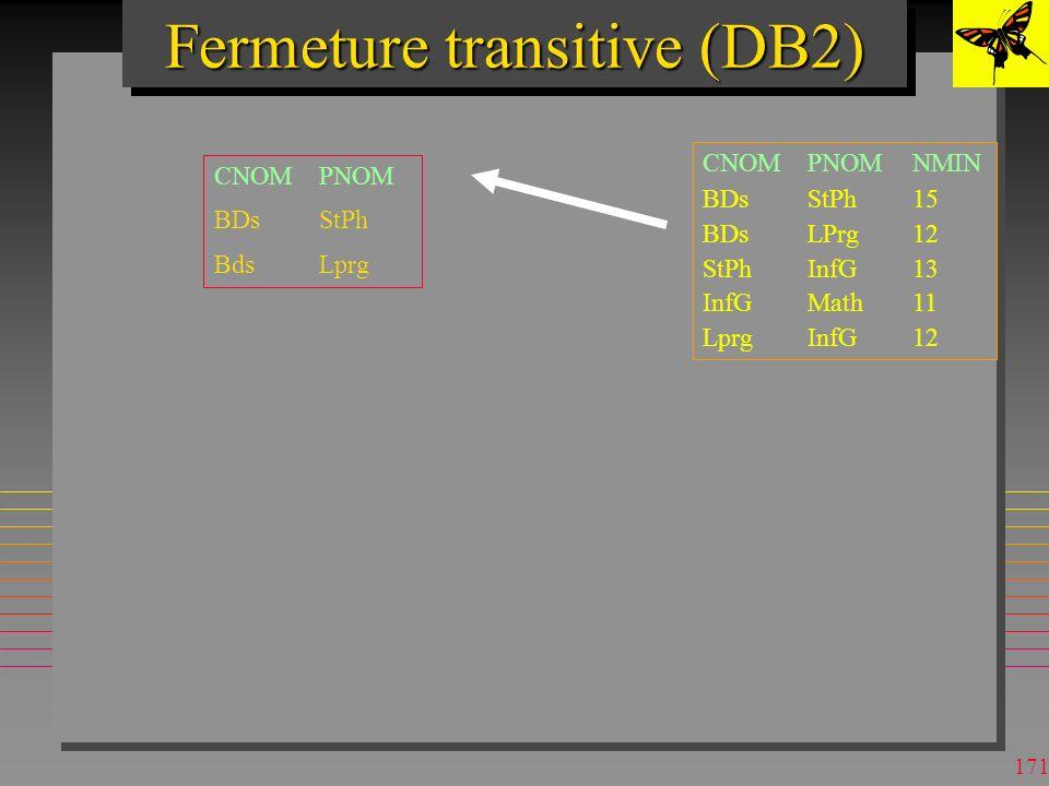 170 Fermeture transitive (DB2) Requête initiale (préreq. de BDs 1ere exécution de la Requête récursive (préreq. de BDs) COURS 2eme exécution de la Req
