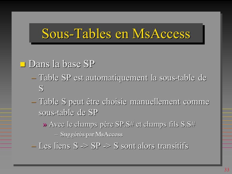 32 Sous-Tables en MsAccess n Une table peut avoir une sous-table –dite sous-feuille n La sous-table « auto » contient la clé étrangère de sa table (fe