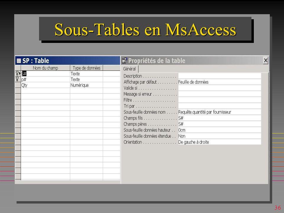 35 Sous-Tables en MsAccess n On crée une sous-table –Sur le menu propriétés dune table »Auto / Aucune / Nom de la table / requête »On peut fixer la ha