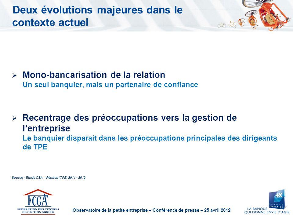 Observatoire de la petite entreprise – Conférence de presse – 25 avril 2012 Deux évolutions majeures dans le contexte actuel Mono-bancarisation de la