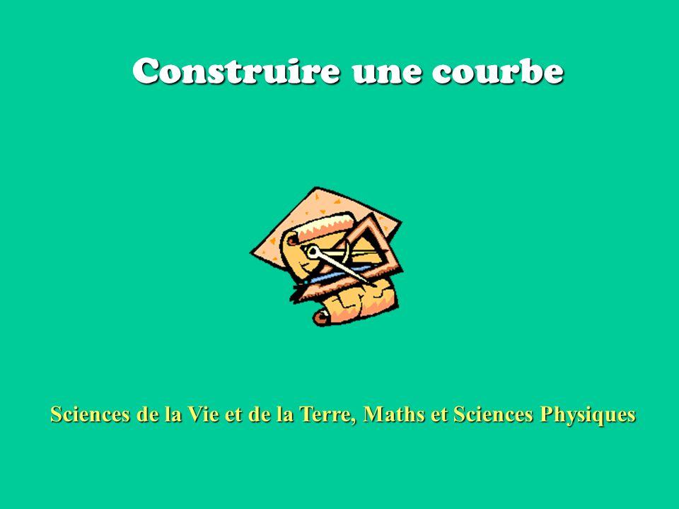 Construire une courbe Sciences de la Vie et de la Terre, Maths et Sciences Physiques