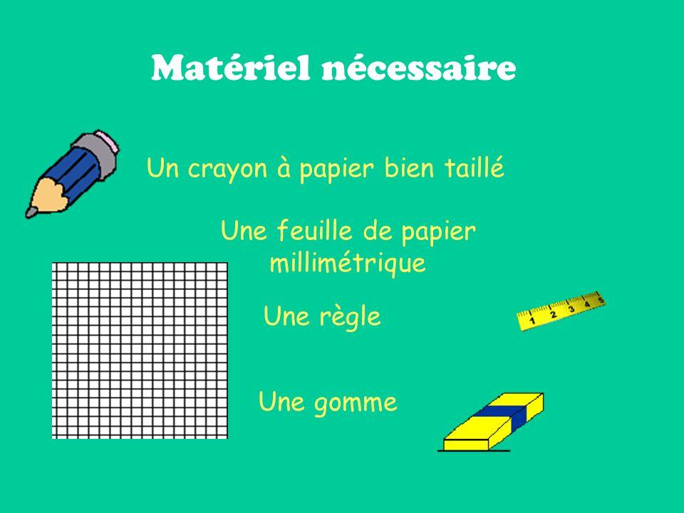 Matériel nécessaire Un crayon à papier bien taillé Une feuille de papier millimétrique Une règle Une gomme