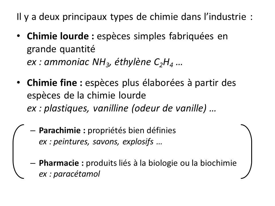 Il y a deux principaux types de chimie dans lindustrie : Chimie lourde : espèces simples fabriquées en grande quantité ex : ammoniac NH 3, éthylène C