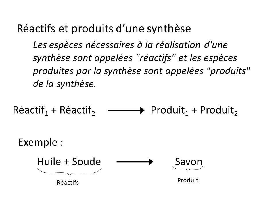 Réactifs et produits dune synthèse Les espèces nécessaires à la réalisation d'une synthèse sont appelées