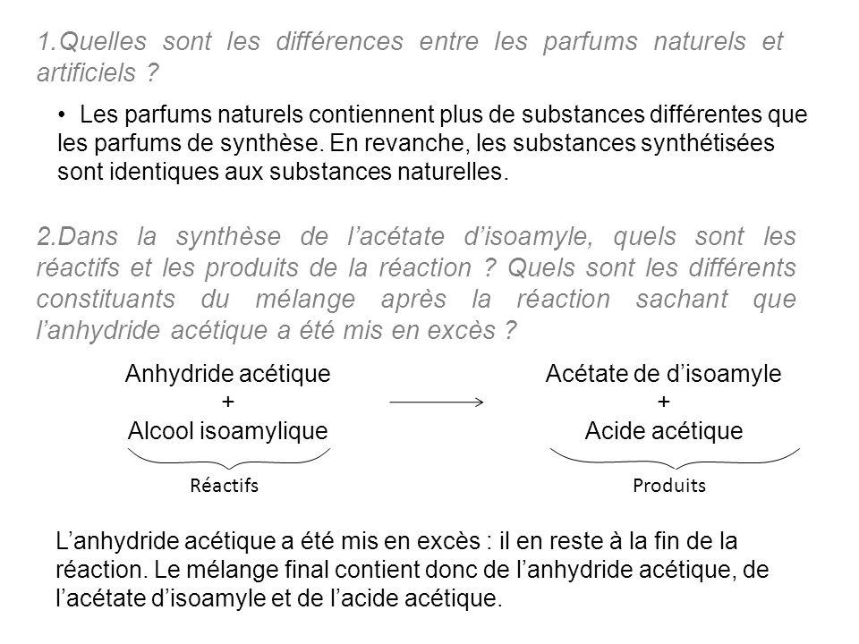 Anhydride acétique + Alcool isoamylique Acétate de disoamyle + Acide acétique Les parfums naturels contiennent plus de substances différentes que les