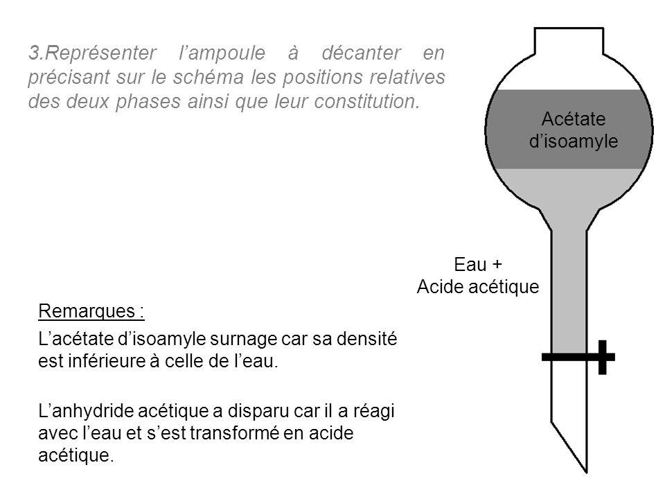 Acétate disoamyle Eau + Acide acétique 3.Représenter lampoule à décanter en précisant sur le schéma les positions relatives des deux phases ainsi que