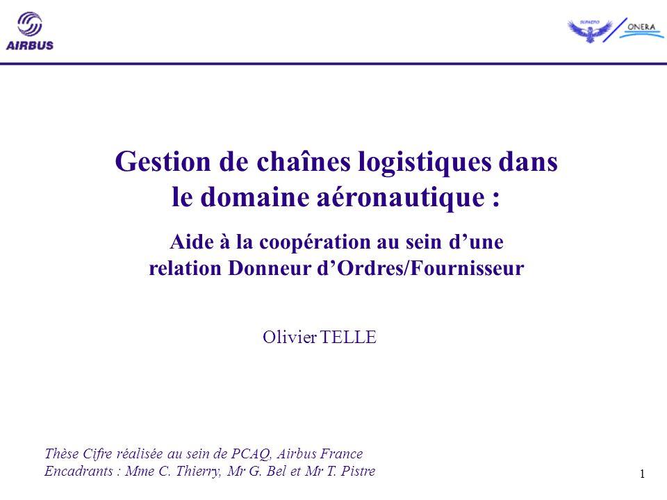 1 Gestion de chaînes logistiques dans le domaine aéronautique : Aide à la coopération au sein dune relation Donneur dOrdres/Fournisseur Olivier TELLE