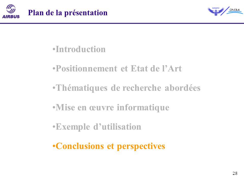 28 Introduction Positionnement et Etat de lArt Thématiques de recherche abordées Mise en œuvre informatique Exemple dutilisation Conclusions et perspe