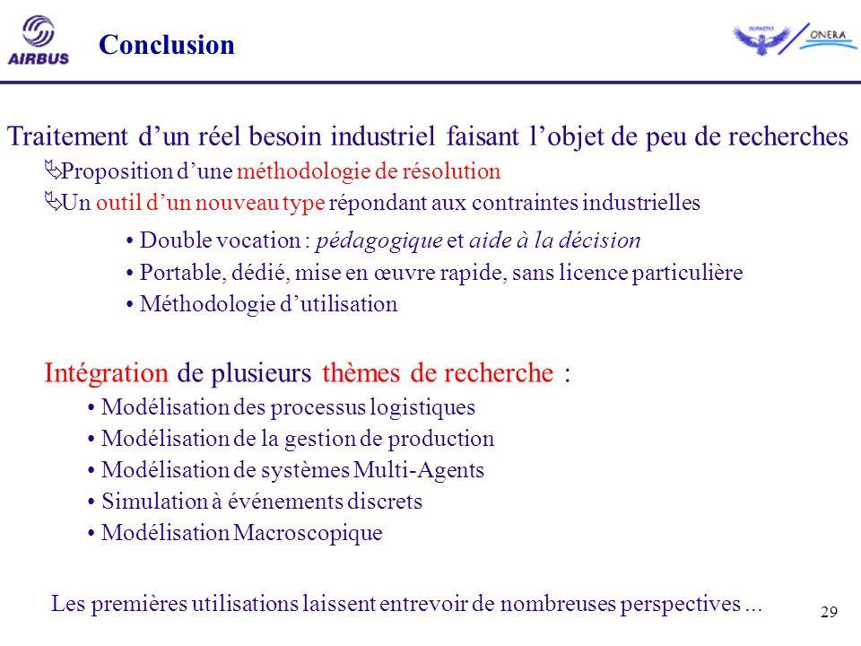 29 Conclusion Intégration de plusieurs thèmes de recherche : Modélisation des processus logistiques Modélisation de la gestion de production Modélisat