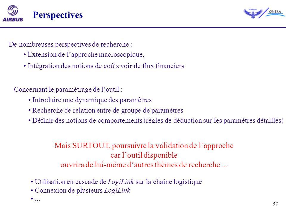 30 Perspectives Extension de lapproche macroscopique, Intégration des notions de coûts voir de flux financiers De nombreuses perspectives de recherche
