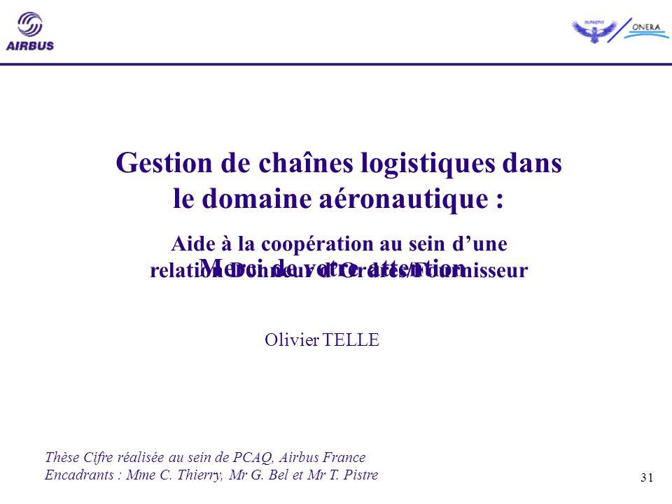 31 Gestion de chaînes logistiques dans le domaine aéronautique : Aide à la coopération au sein dune relation Donneur dOrdres/Fournisseur Olivier TELLE