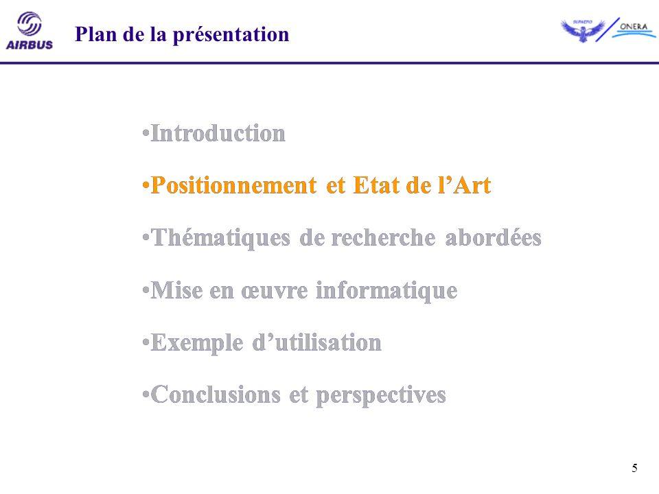 5 Introduction Positionnement et Etat de lArt Thématiques de recherche abordées Mise en œuvre informatique Exemple dutilisation Conclusions et perspec