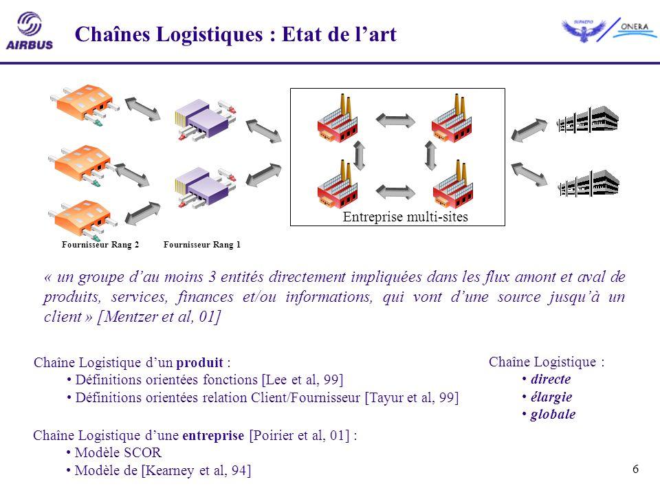 6 Entreprise multi-sites Fournisseur Rang 1Fournisseur Rang 2 Chaînes Logistiques : Etat de lart Chaîne Logistique dun produit : Définitions orientées