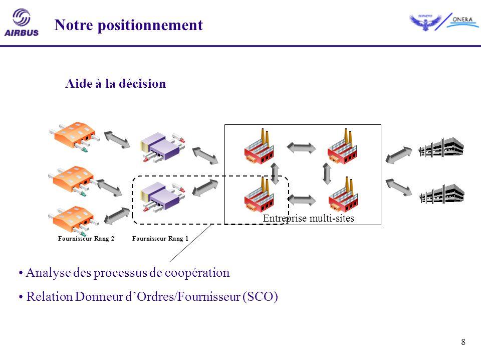 8 Entreprise multi-sites Fournisseur Rang 1Fournisseur Rang 2 Notre positionnement Aide à la décision Analyse des processus de coopération Relation Do
