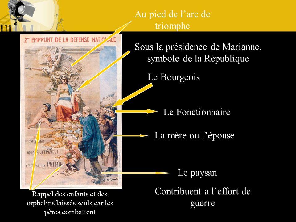 Au pied de larc de triomphe Sous la présidence de Marianne, symbole de la République Rappel des enfants et des orphelins laissés seuls car les pères c