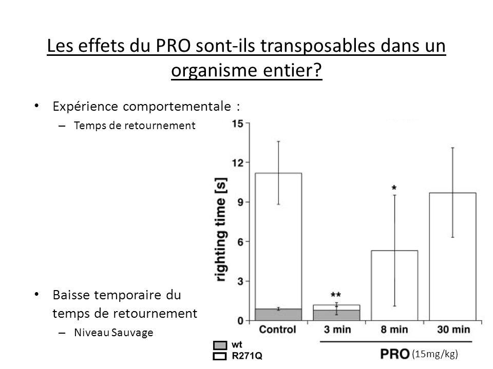 Les effets du PRO sont-ils transposables dans un organisme entier? Expérience comportementale : – Temps de retournement Baisse temporaire du temps de