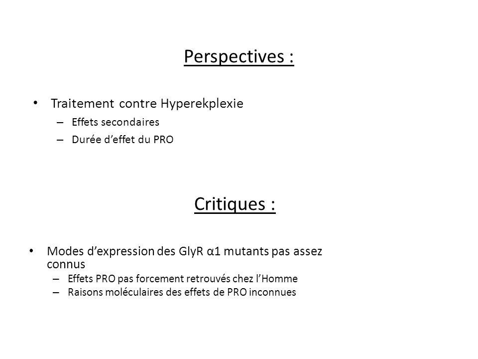 Perspectives : Traitement contre Hyperekplexie – Effets secondaires – Durée deffet du PRO Critiques : Modes dexpression des GlyR α1 mutants pas assez