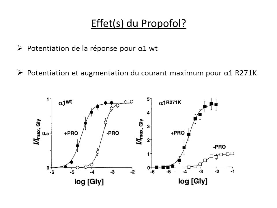 Effet(s) du Propofol? Potentiation de la réponse pour α1 wt Potentiation et augmentation du courant maximum pour α1 R271K