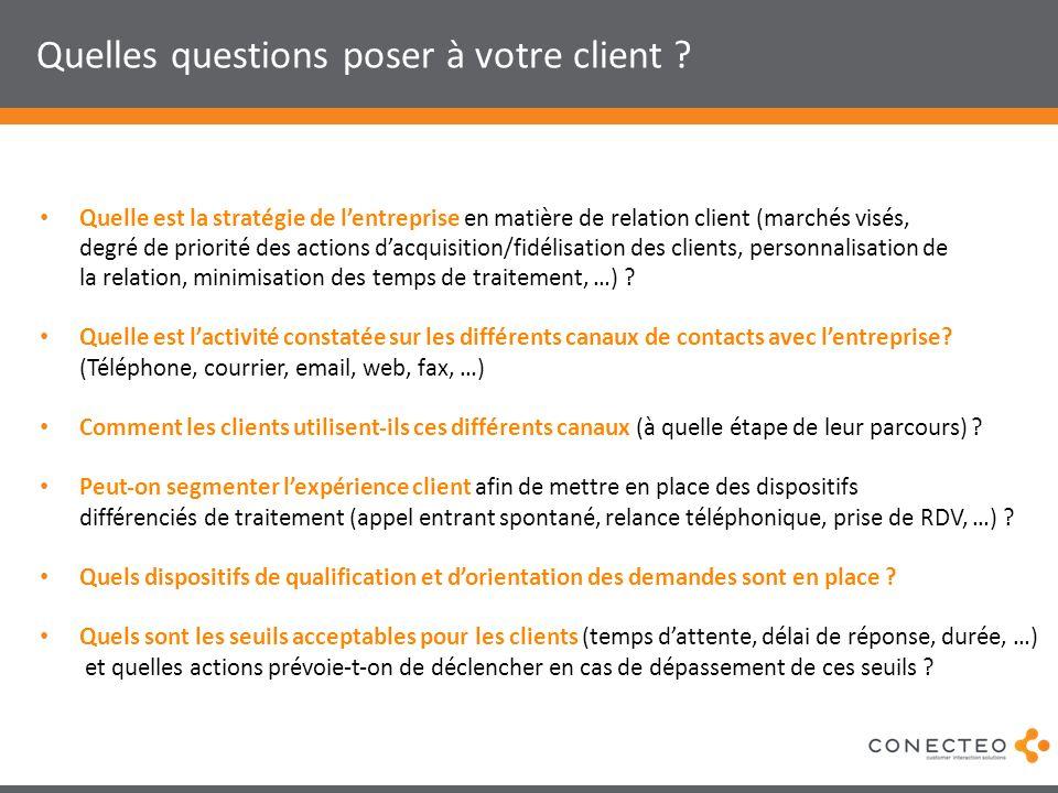Quelles questions poser à votre client ? Quelle est la stratégie de lentreprise en matière de relation client (marchés visés, degré de priorité des ac