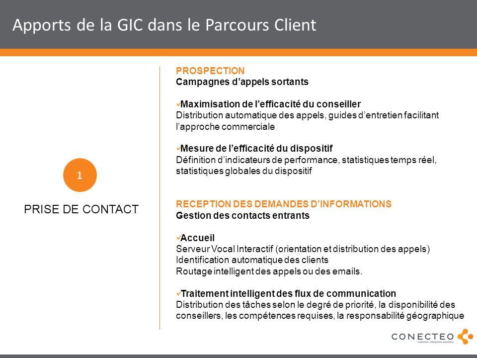 Apports de la GIC dans le Parcours Client PROSPECTION Campagnes dappels sortants Maximisation de lefficacité du conseiller Distribution automatique de