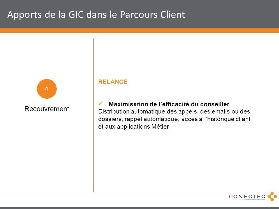Apports de la GIC dans le Parcours Client RELANCE Maximisation de lefficacité du conseiller Distribution automatique des appels, des emails ou des dos