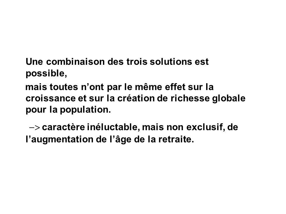 Une combinaison des trois solutions est possible, mais toutes nont par le même effet sur la croissance et sur la création de richesse globale pour la population.