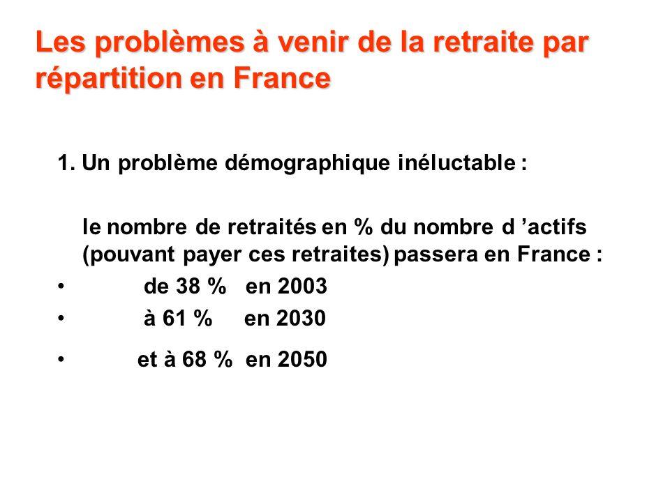 Les problèmes à venir de la retraite par répartition en France 1. Un problème démographique inéluctable : le nombre de retraités en % du nombre d acti