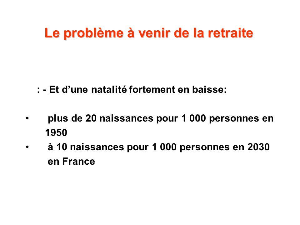 Le problème à venir de la retraite : - Et dune natalité fortement en baisse: plus de 20 naissances pour 1 000 personnes en 1950 à 10 naissances pour 1