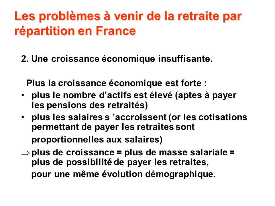 Les problèmes à venir de la retraite par répartition en France 2. Une croissance économique insuffisante. Plus la croissance économique est forte : pl