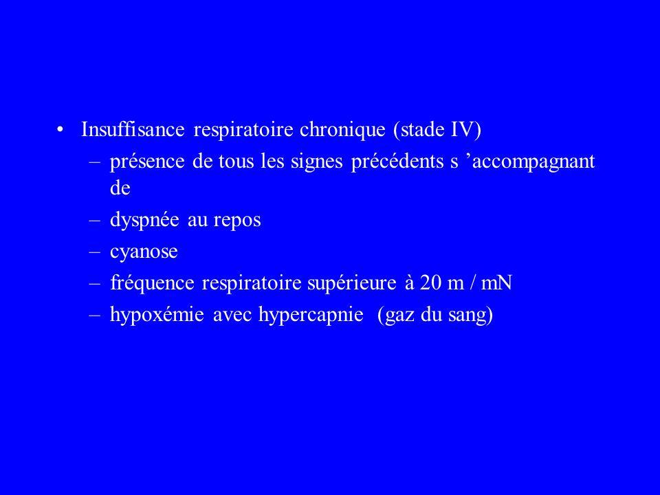 Insuffisance respiratoire chronique (stade IV) –présence de tous les signes précédents s accompagnant de –dyspnée au repos –cyanose –fréquence respira