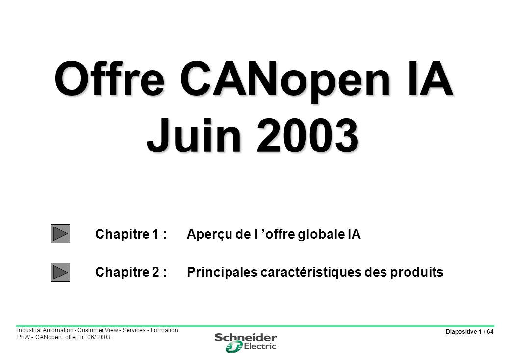 Diapositive 1 / 64 Industrial Automation - Custumer View - Services - Formation PhW - CANopen_offer_fr 06/ 2003 Chapitre 1 :Aperçu de l offre globale