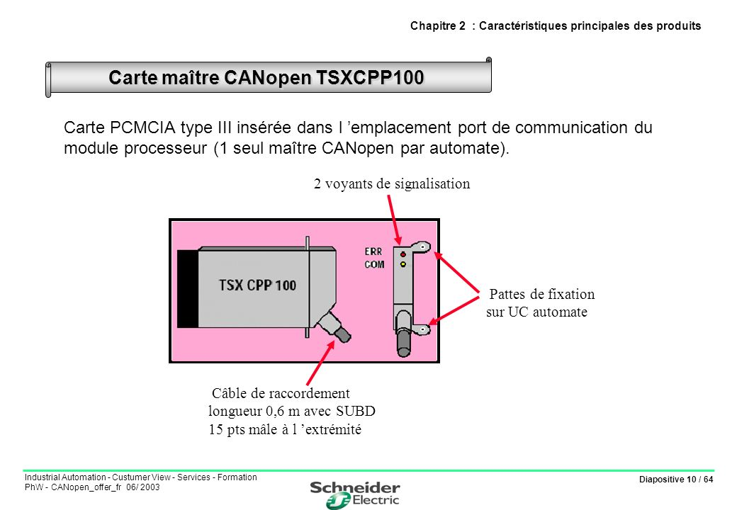 Diapositive 11 / 64 Industrial Automation - Custumer View - Services - Formation PhW - CANopen_offer_fr 06/ 2003 Compatibilité : Processeurs Premium >= V5.0 sauf TSX57103.