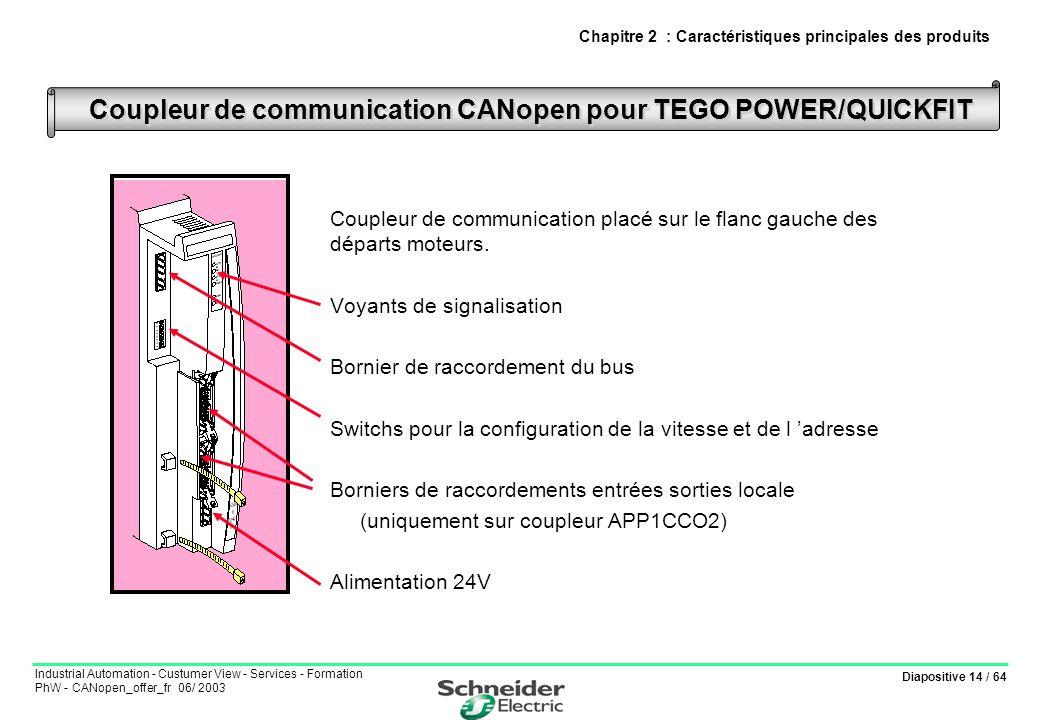 Diapositive 14 / 64 Industrial Automation - Custumer View - Services - Formation PhW - CANopen_offer_fr 06/ 2003 Coupleur de communication placé sur l