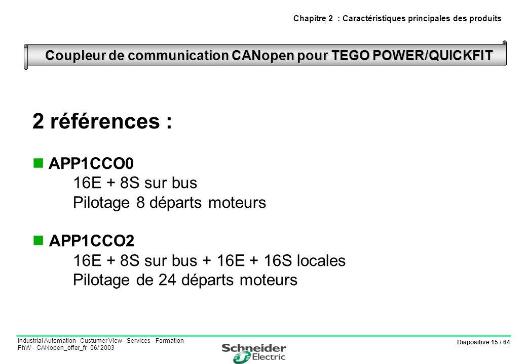 Diapositive 15 / 64 Industrial Automation - Custumer View - Services - Formation PhW - CANopen_offer_fr 06/ 2003 Coupleur de communication CANopen pou
