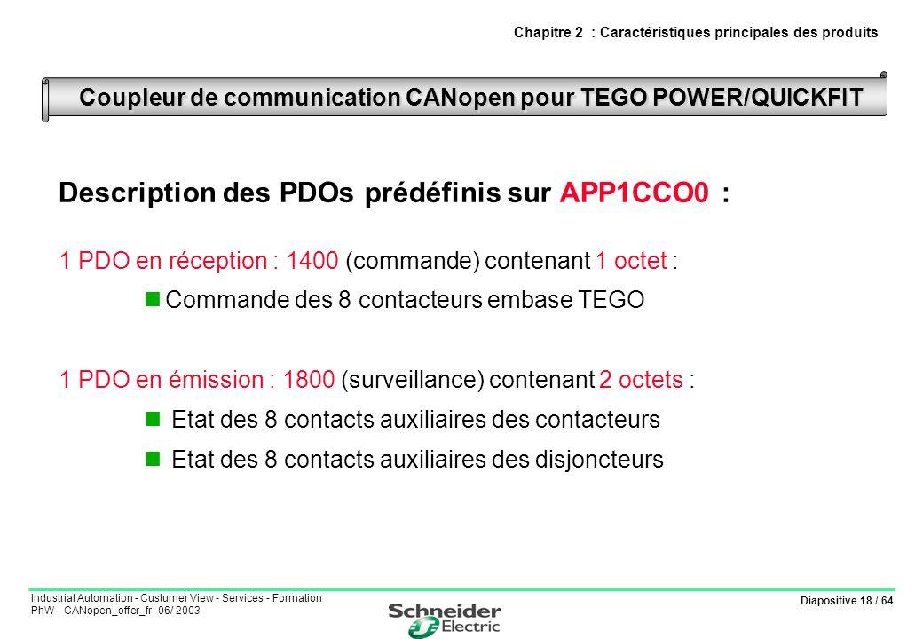 Diapositive 18 / 64 Industrial Automation - Custumer View - Services - Formation PhW - CANopen_offer_fr 06/ 2003 Description des PDOs prédéfinis sur A