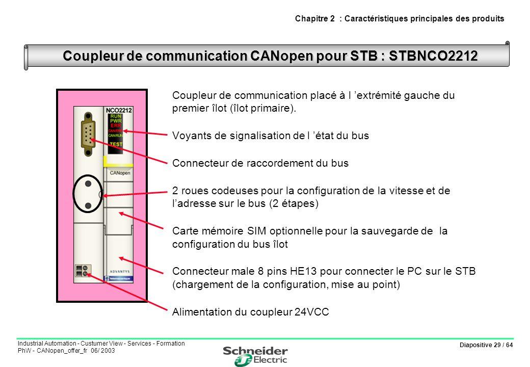 Diapositive 29 / 64 Industrial Automation - Custumer View - Services - Formation PhW - CANopen_offer_fr 06/ 2003 Coupleur de communication placé à l e