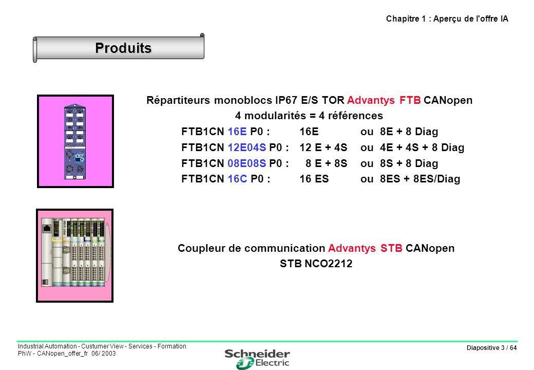 Diapositive 3 / 64 Industrial Automation - Custumer View - Services - Formation PhW - CANopen_offer_fr 06/ 2003 Produits Chapitre 1 : Aperçu de l'offr