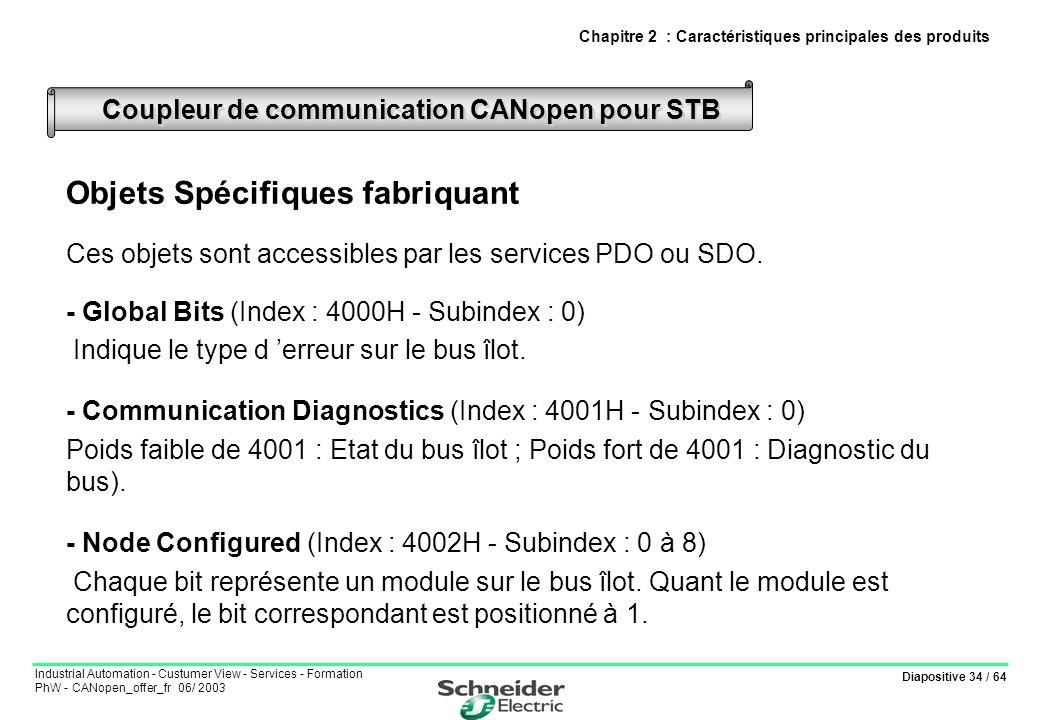 Diapositive 34 / 64 Industrial Automation - Custumer View - Services - Formation PhW - CANopen_offer_fr 06/ 2003 Objets Spécifiques fabriquant Ces obj